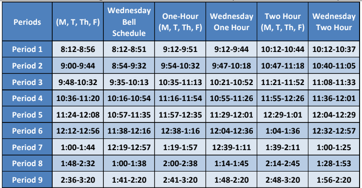 This is the bell schedule for the current year.